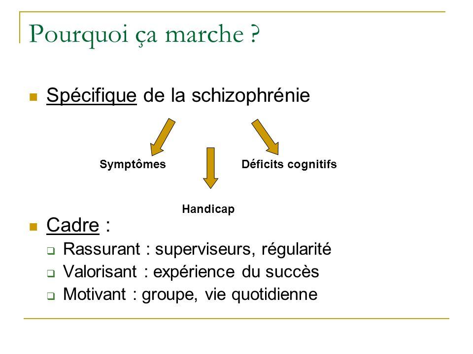 Pourquoi ça marche Spécifique de la schizophrénie Cadre :