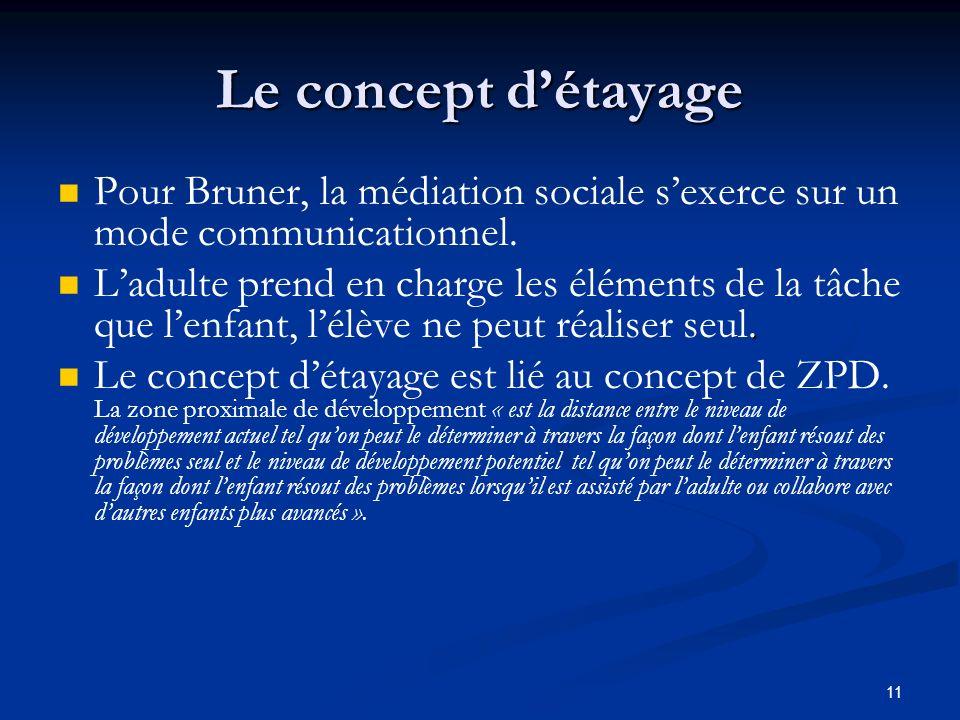 Le concept d'étayage Pour Bruner, la médiation sociale s'exerce sur un mode communicationnel.