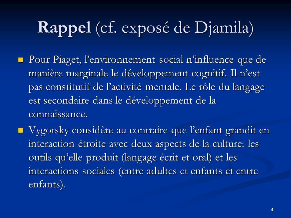 Rappel (cf. exposé de Djamila)