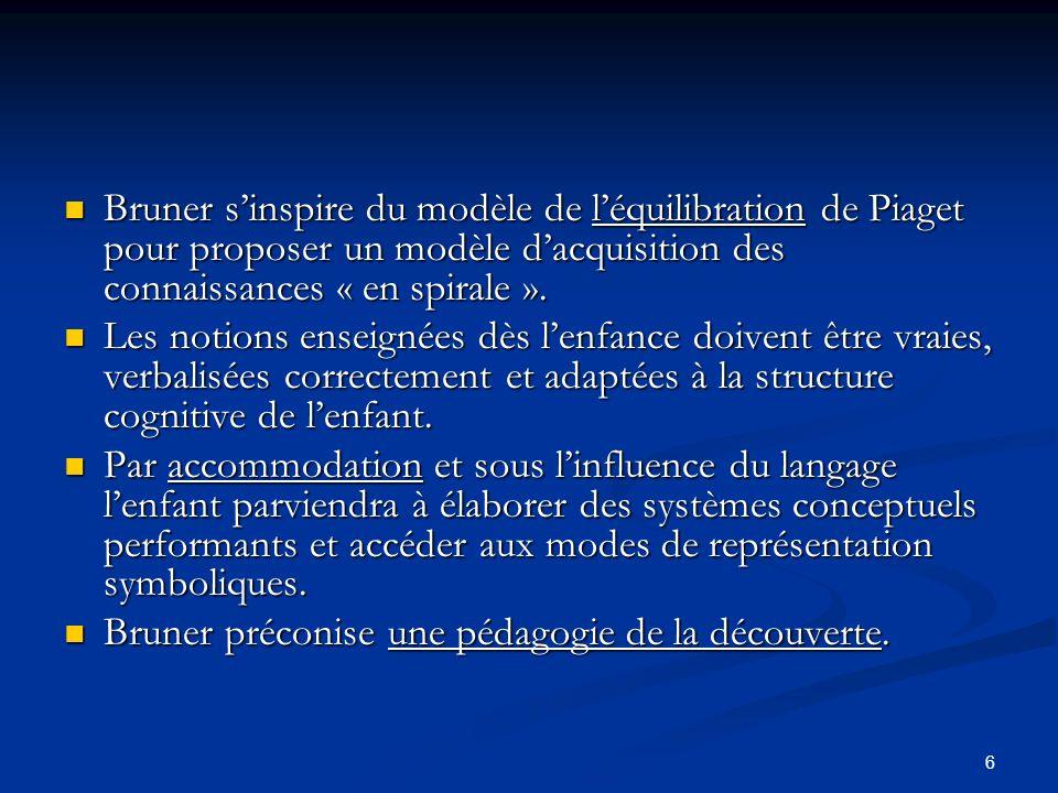 Bruner s'inspire du modèle de l'équilibration de Piaget pour proposer un modèle d'acquisition des connaissances « en spirale ».