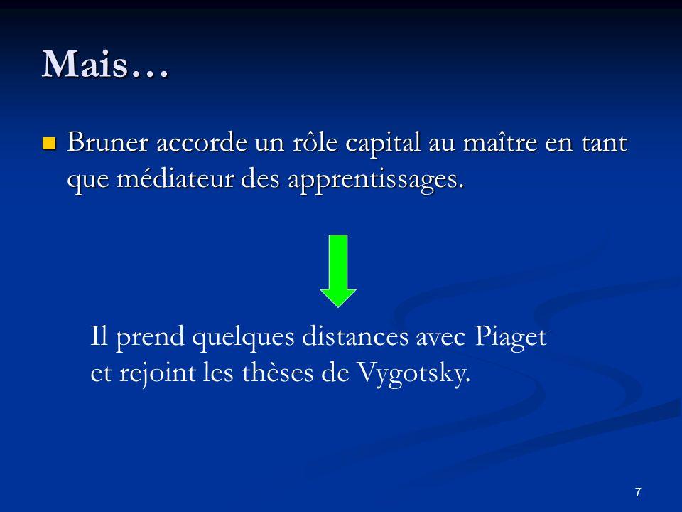 Mais… Bruner accorde un rôle capital au maître en tant que médiateur des apprentissages. Il prend quelques distances avec Piaget.