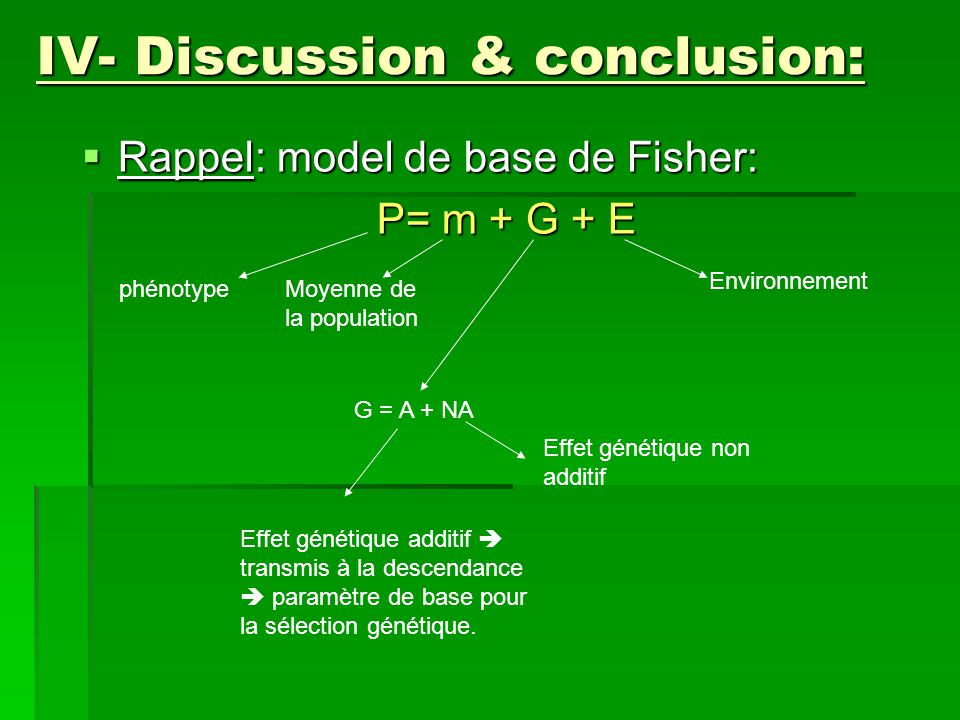 IV- Discussion & conclusion: