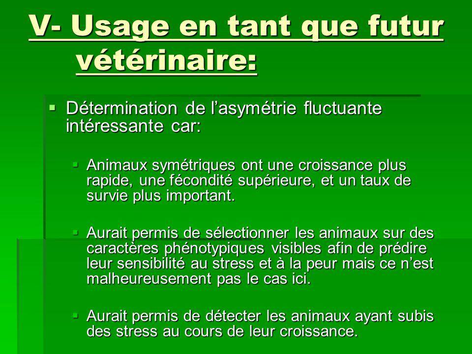 V- Usage en tant que futur vétérinaire: