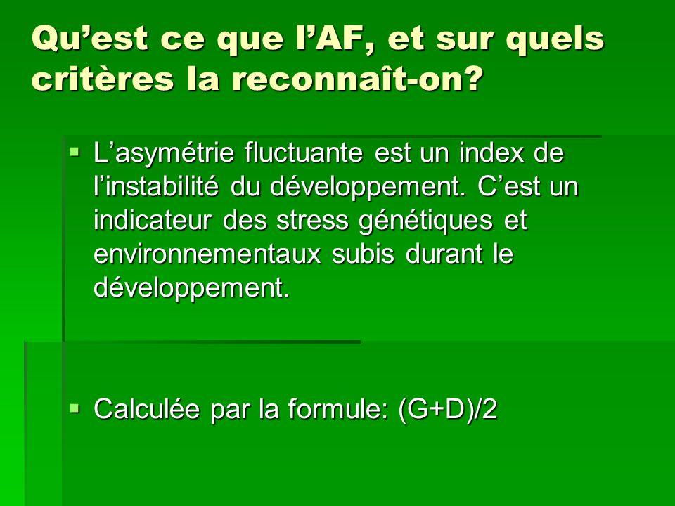 Qu'est ce que l'AF, et sur quels critères la reconnaît-on