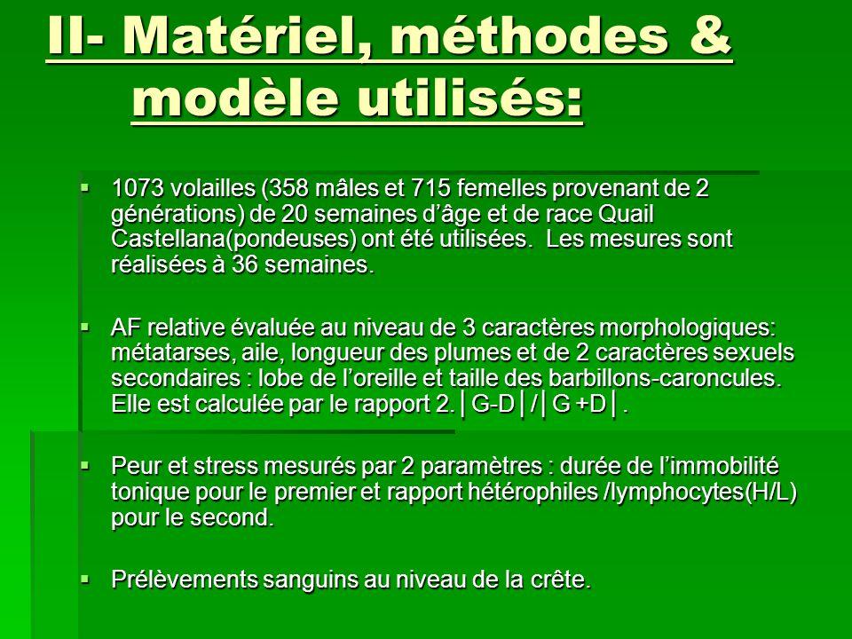 II- Matériel, méthodes & modèle utilisés: