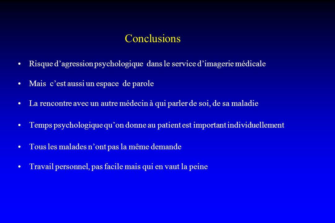 Conclusions Risque d'agression psychologique dans le service d'imagerie médicale. Mais c'est aussi un espace de parole.
