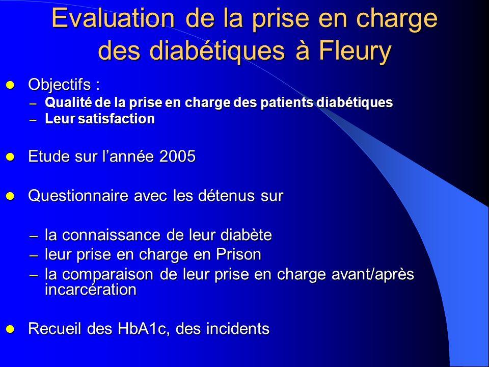 Evaluation de la prise en charge des diabétiques à Fleury