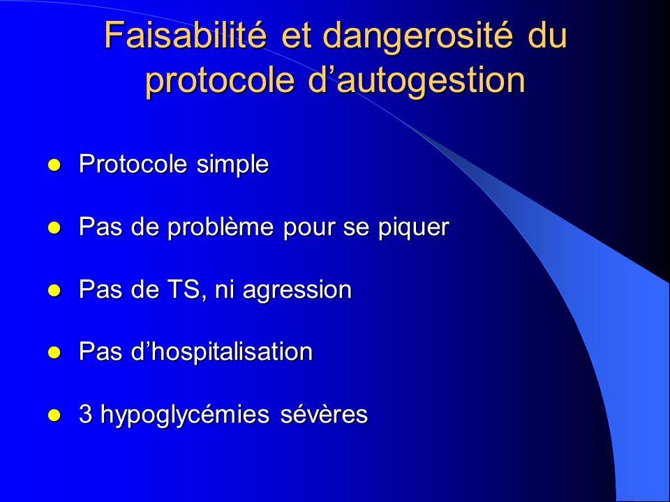 Faisabilité et dangerosité du protocole d'autogestion