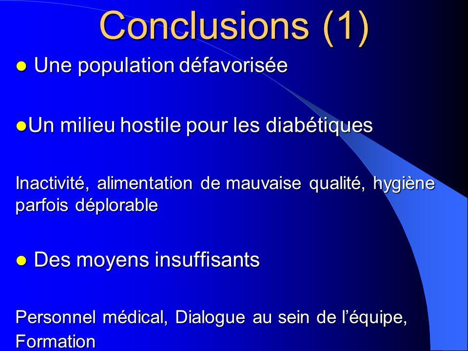 Conclusions (1) Une population défavorisée