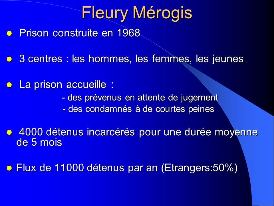 Fleury Mérogis Prison construite en 1968