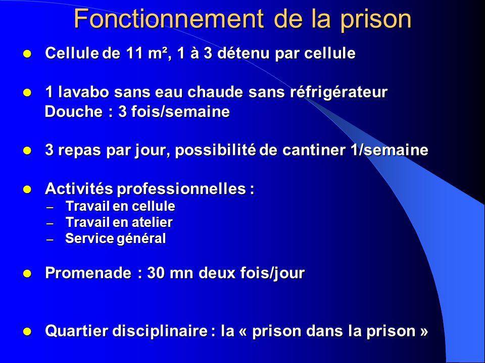 Fonctionnement de la prison