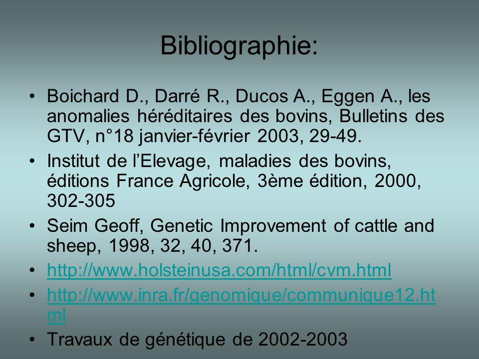 Bibliographie: Boichard D., Darré R., Ducos A., Eggen A., les anomalies héréditaires des bovins, Bulletins des GTV, n°18 janvier-février 2003, 29-49.