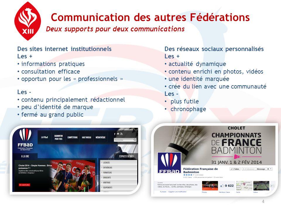 Communication des autres Fédérations