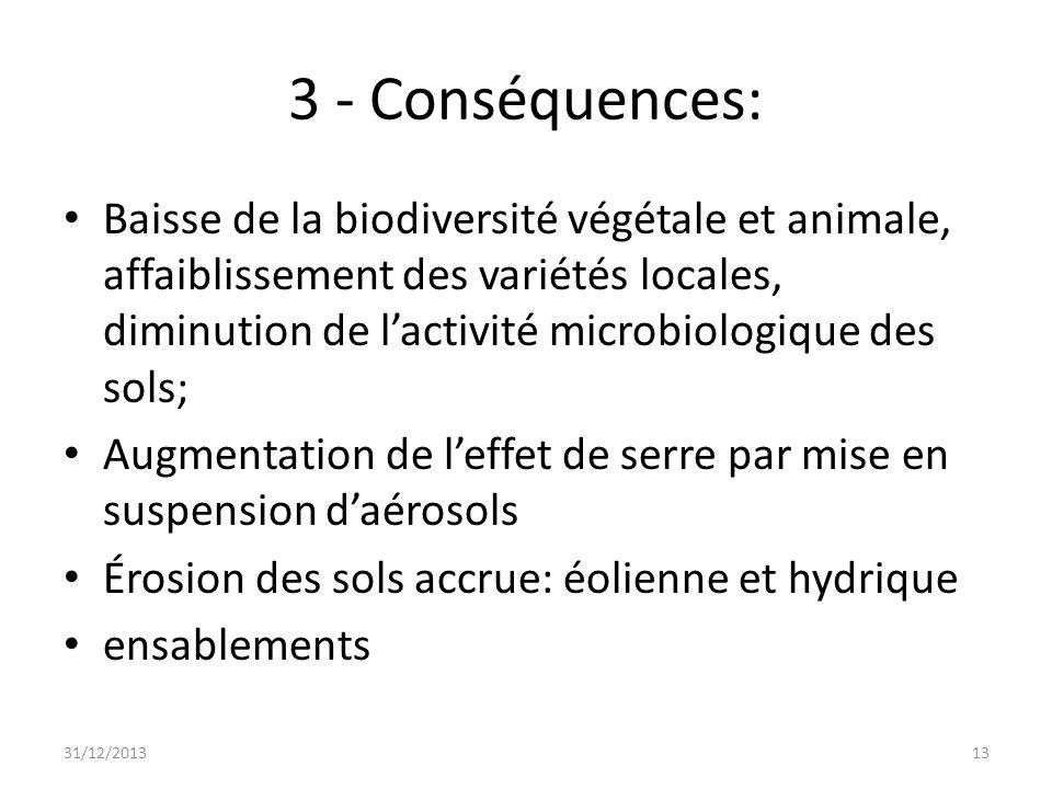 3 - Conséquences: