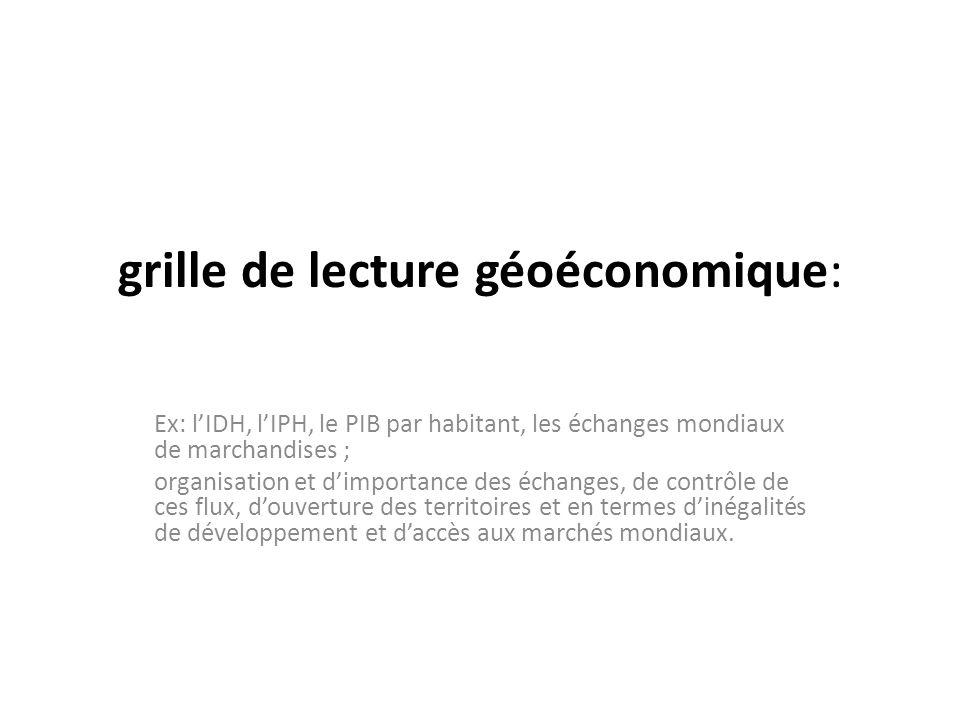 grille de lecture géoéconomique:
