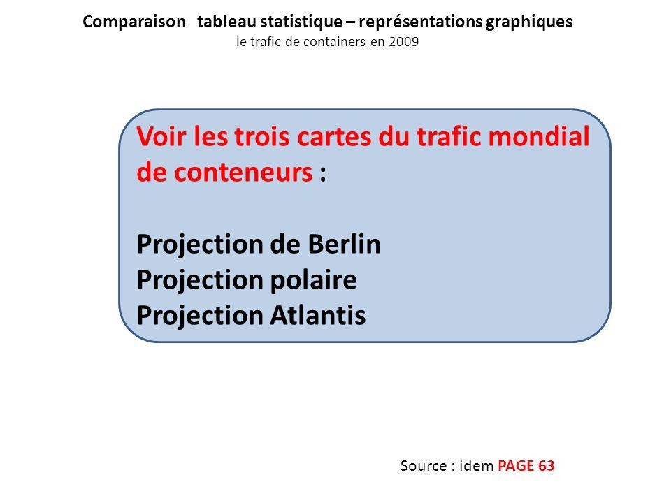 Voir les trois cartes du trafic mondial de conteneurs :