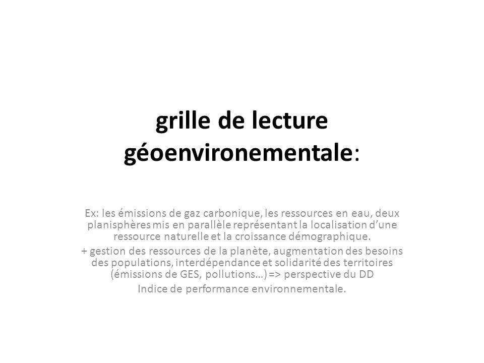grille de lecture géoenvironementale: