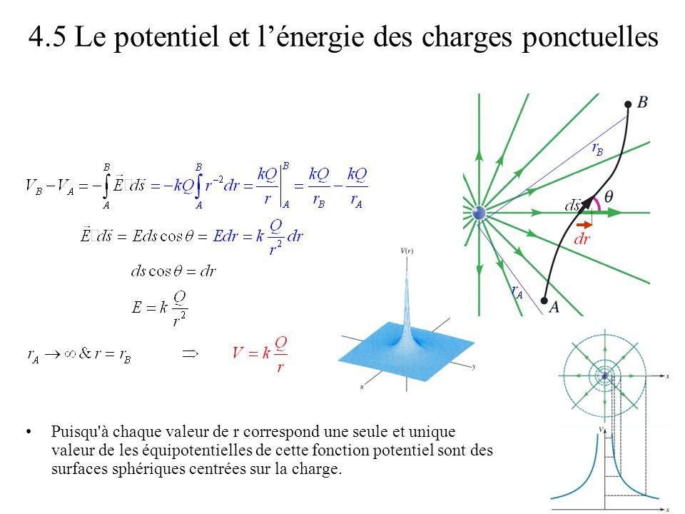 4.5 Le potentiel et l'énergie des charges ponctuelles