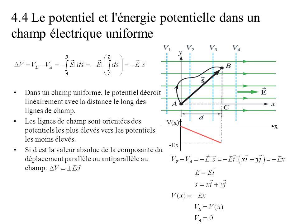 4.4 Le potentiel et l énergie potentielle dans un champ électrique uniforme