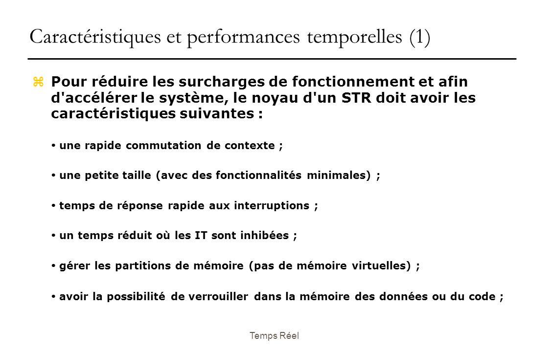 Caractéristiques et performances temporelles (1)
