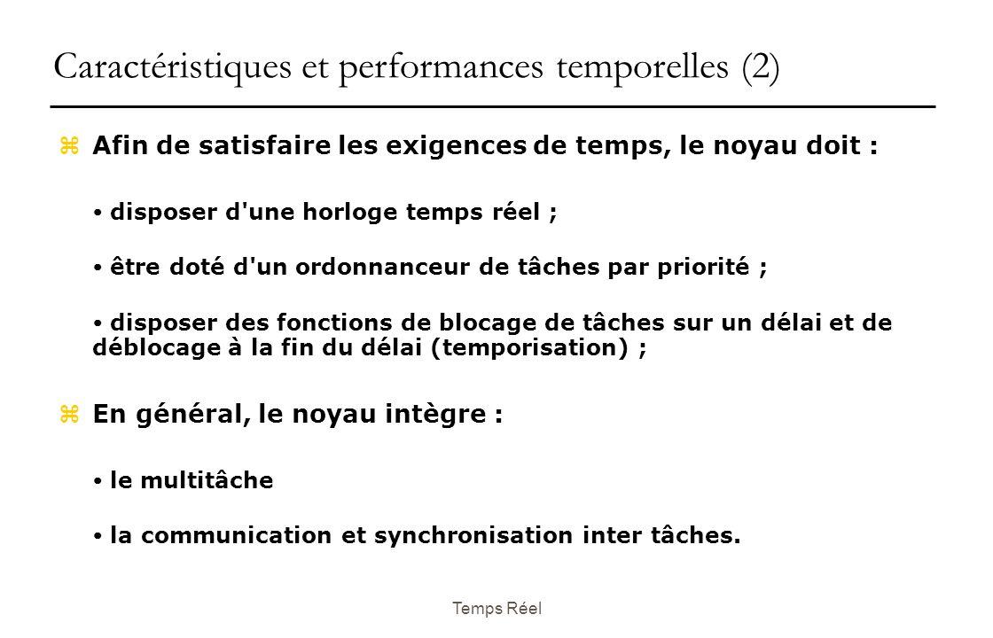 Caractéristiques et performances temporelles (2)