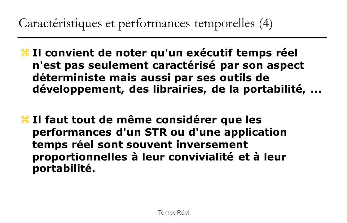 Caractéristiques et performances temporelles (4)