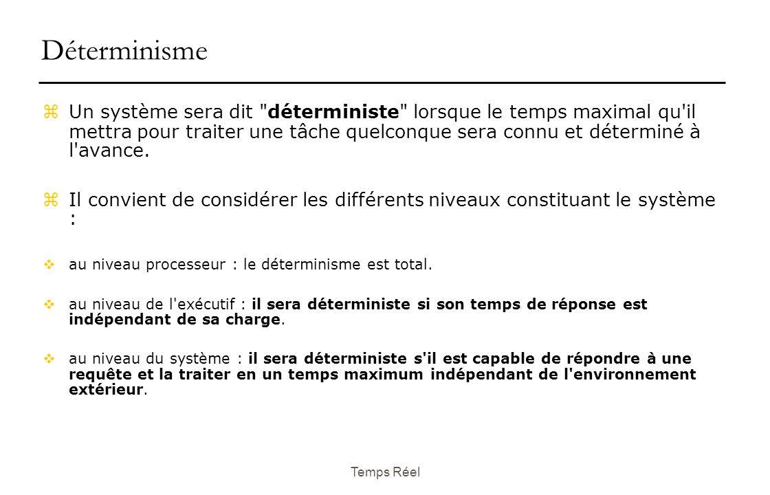 Déterminisme