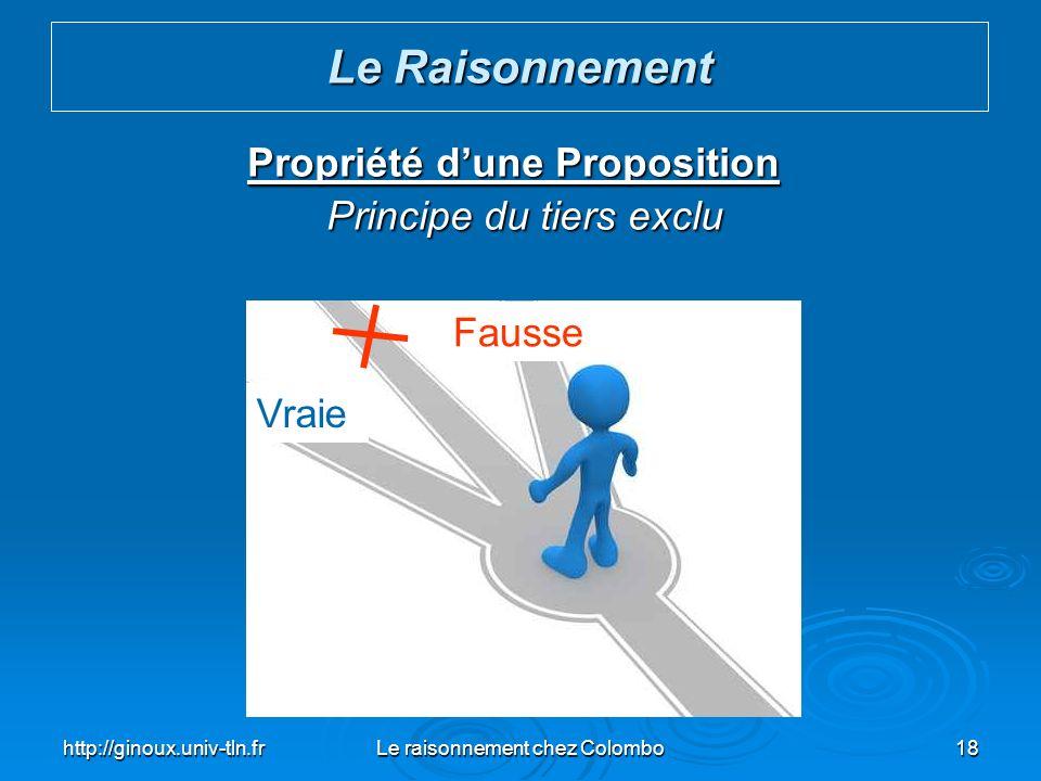 Propriété d'une Proposition Principe du tiers exclu