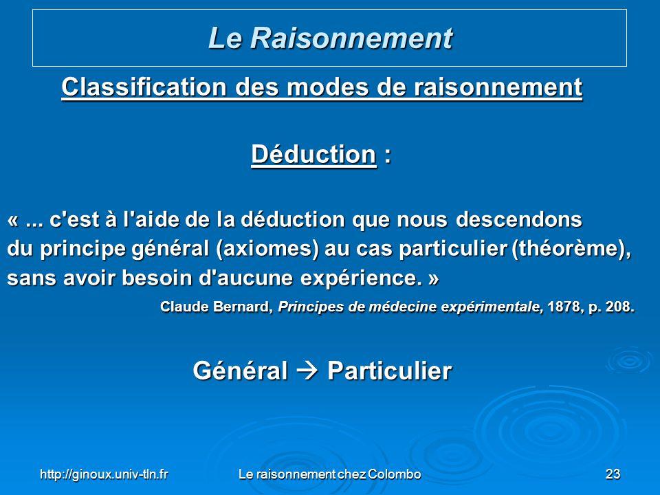 Classification des modes de raisonnement