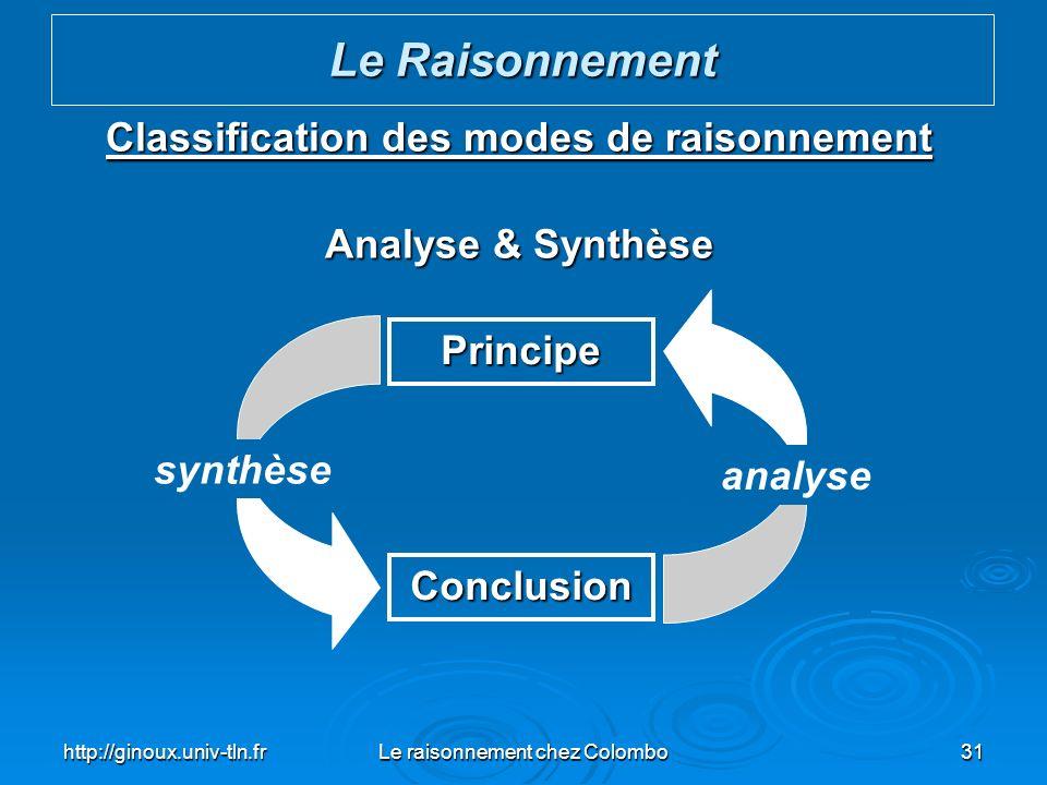 Classification des modes de raisonnement Analyse & Synthèse