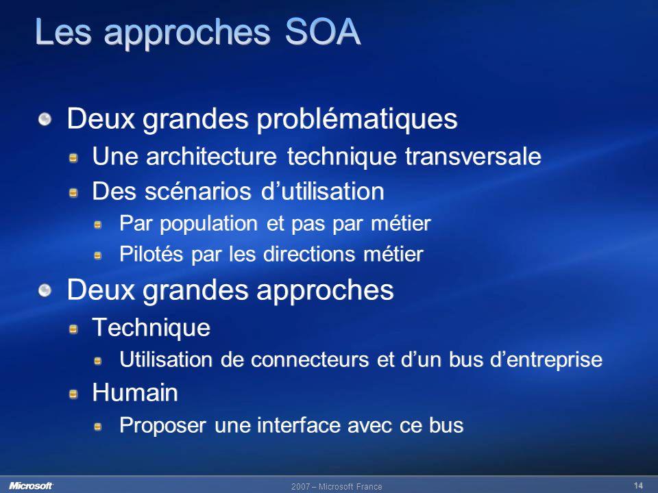 Les approches SOA Deux grandes problématiques Deux grandes approches