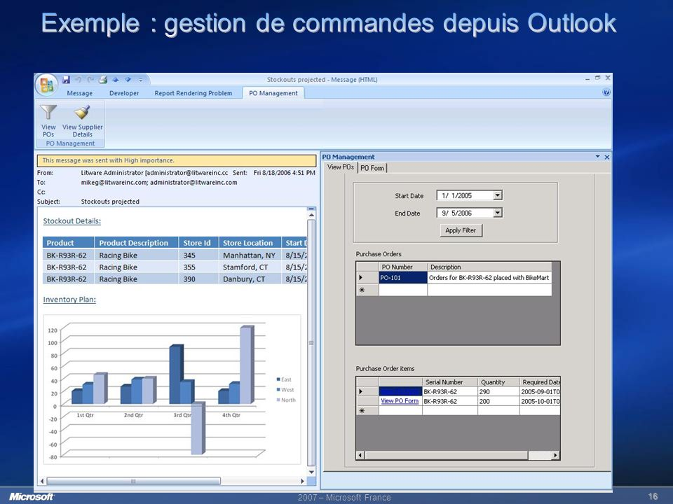 Exemple : gestion de commandes depuis Outlook