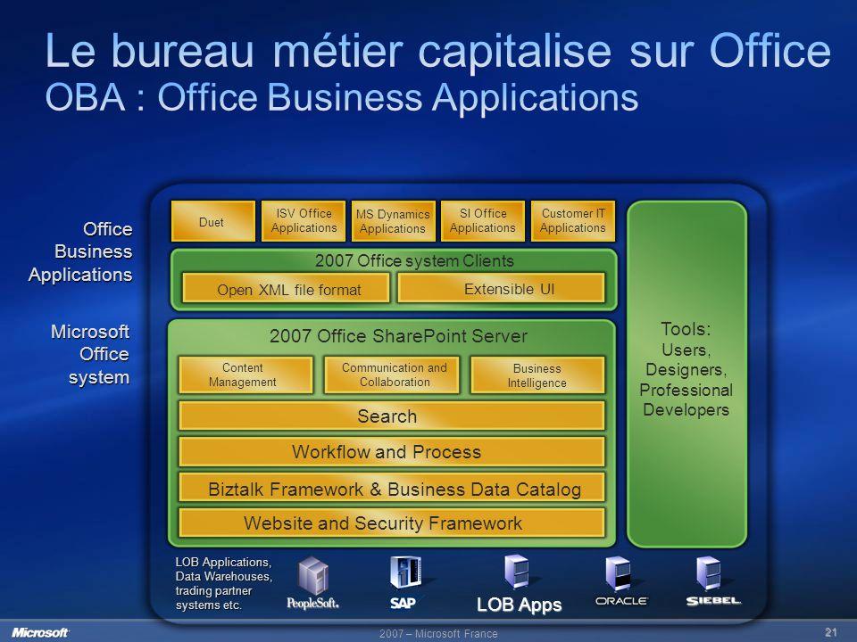 4/2/2017 1:37 PM Le bureau métier capitalise sur Office OBA : Office Business Applications. Duet. ISV Office Applications.