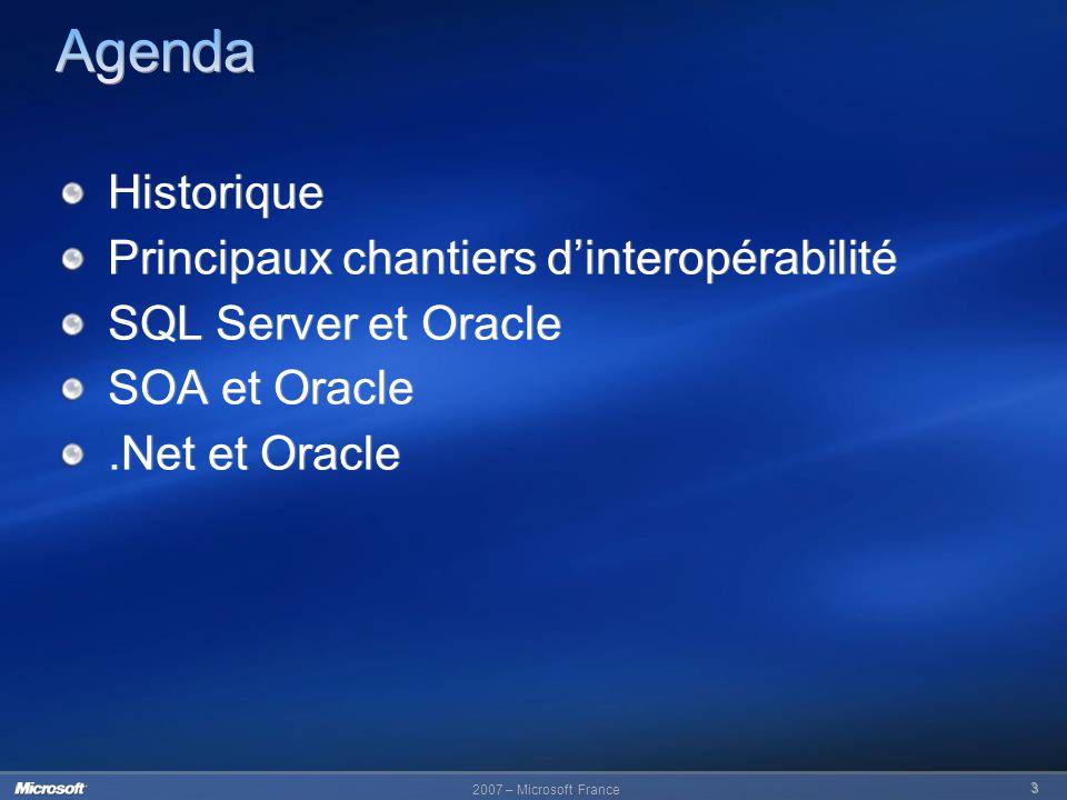 Agenda Historique Principaux chantiers d'interopérabilité