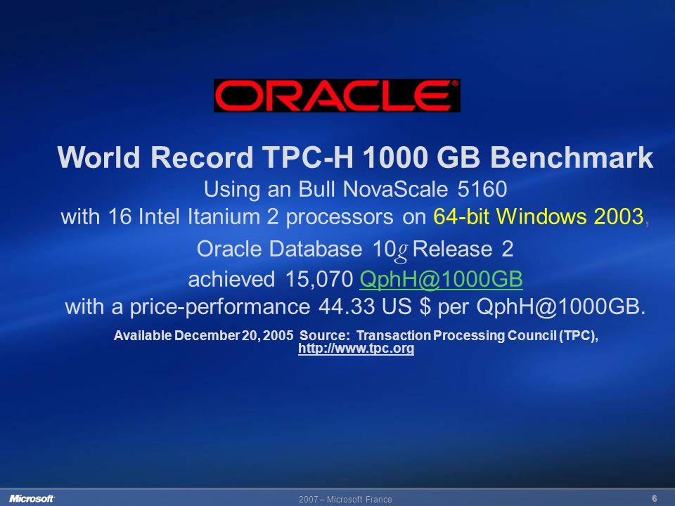 World Record TPC-H 1000 GB Benchmark