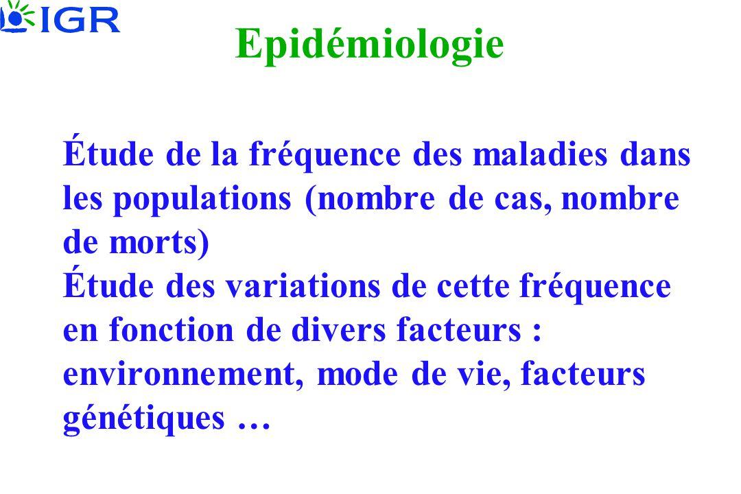 Epidémiologie Étude de la fréquence des maladies dans les populations (nombre de cas, nombre de morts)
