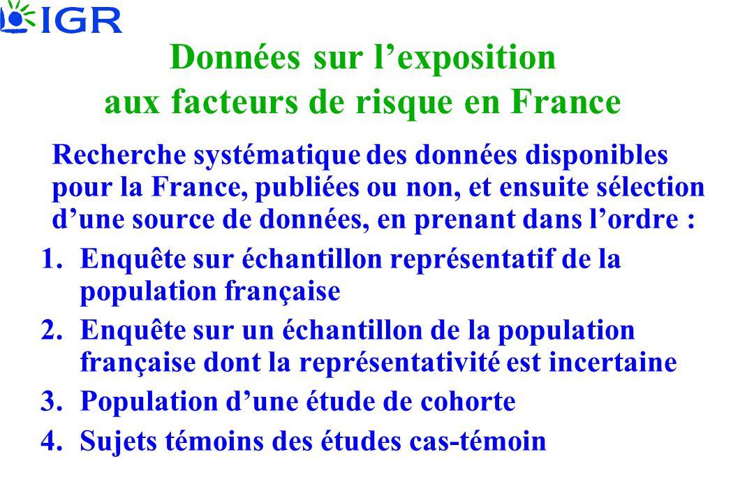 Données sur l'exposition aux facteurs de risque en France
