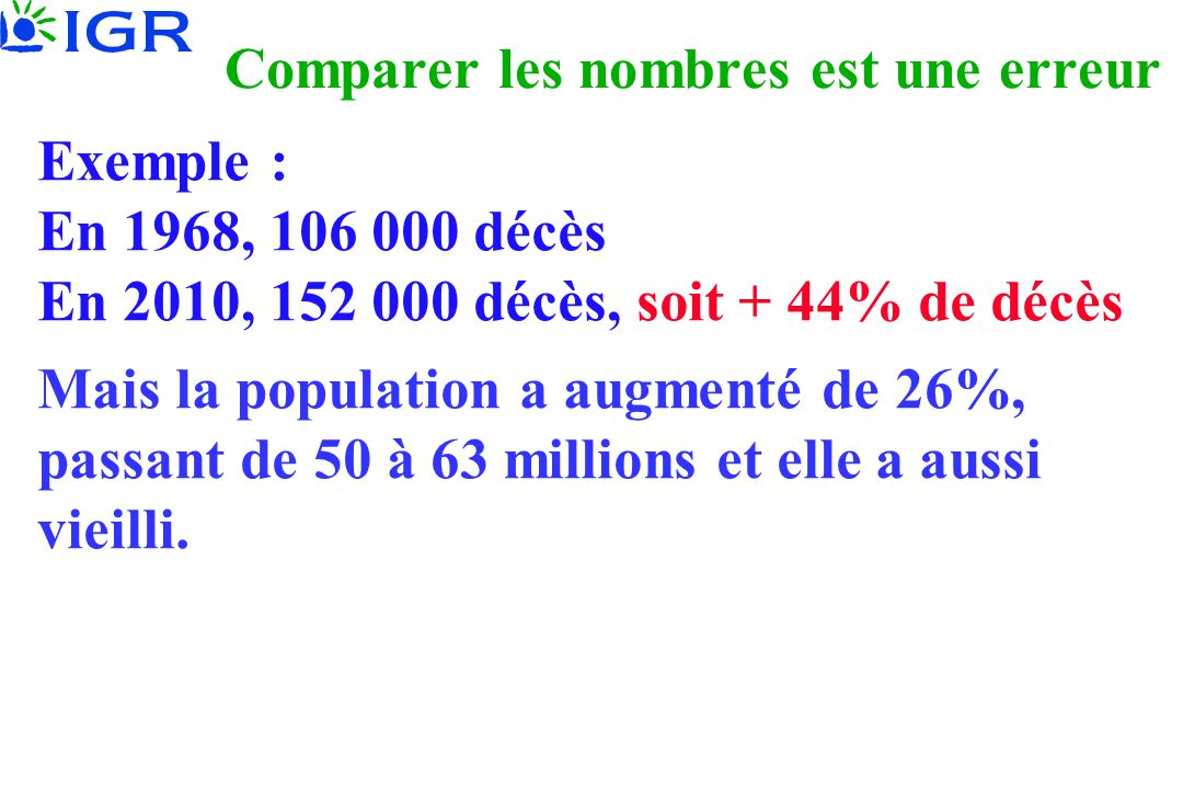 Comparer les nombres est une erreur