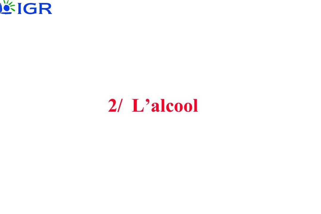 2/ L'alcool
