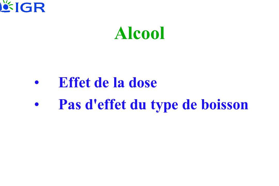 Alcool Effet de la dose Pas d effet du type de boisson 67