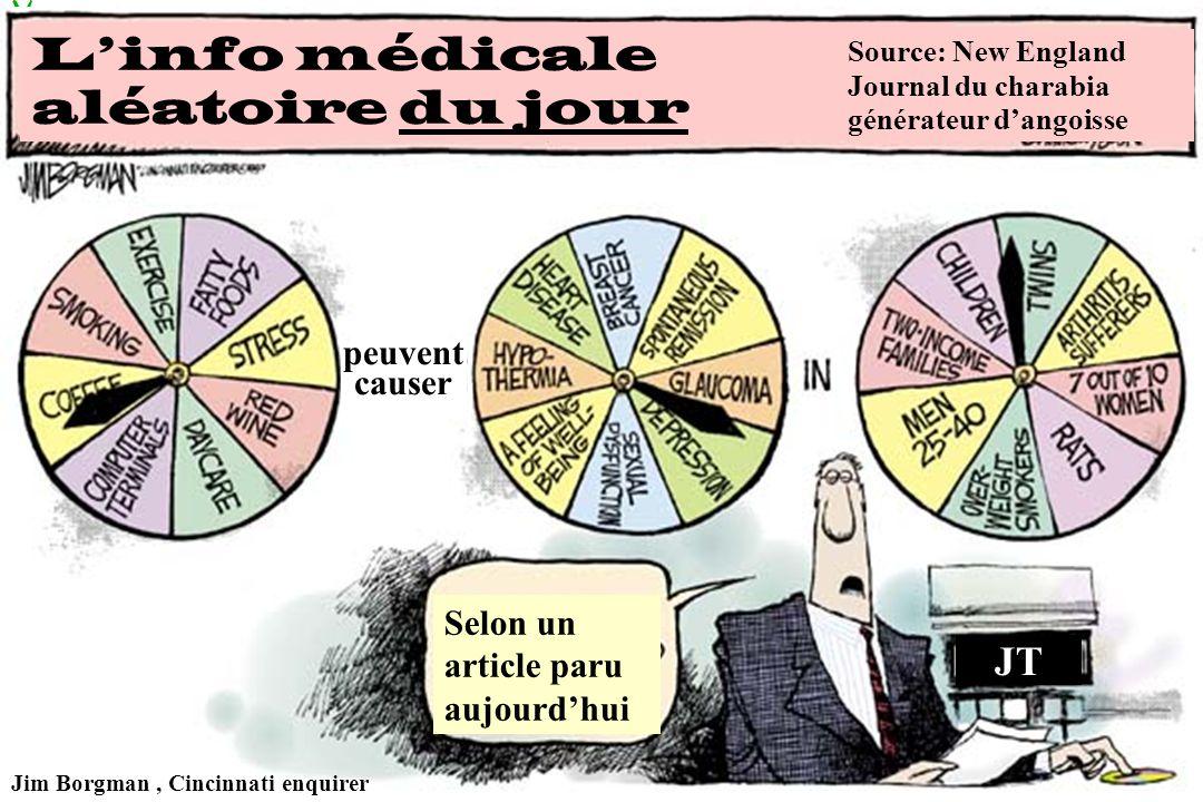 L'info médicale aléatoire du jour