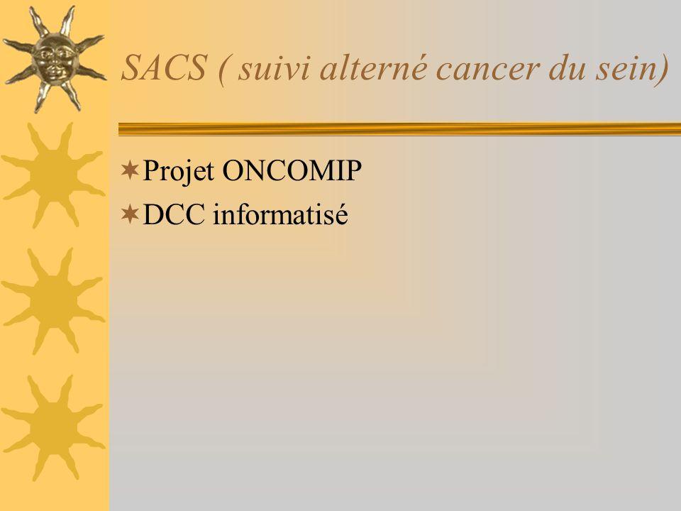 SACS ( suivi alterné cancer du sein)