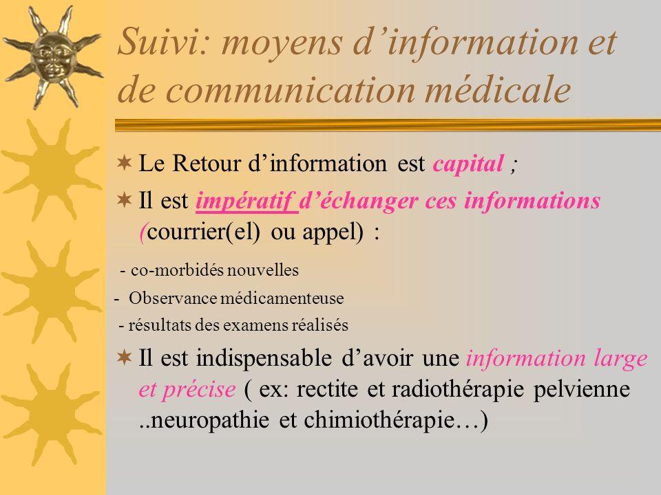 Suivi: moyens d'information et de communication médicale