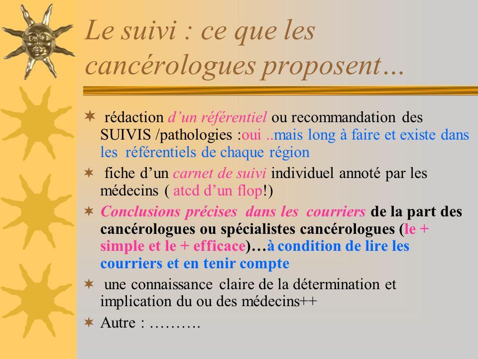 Le suivi : ce que les cancérologues proposent…