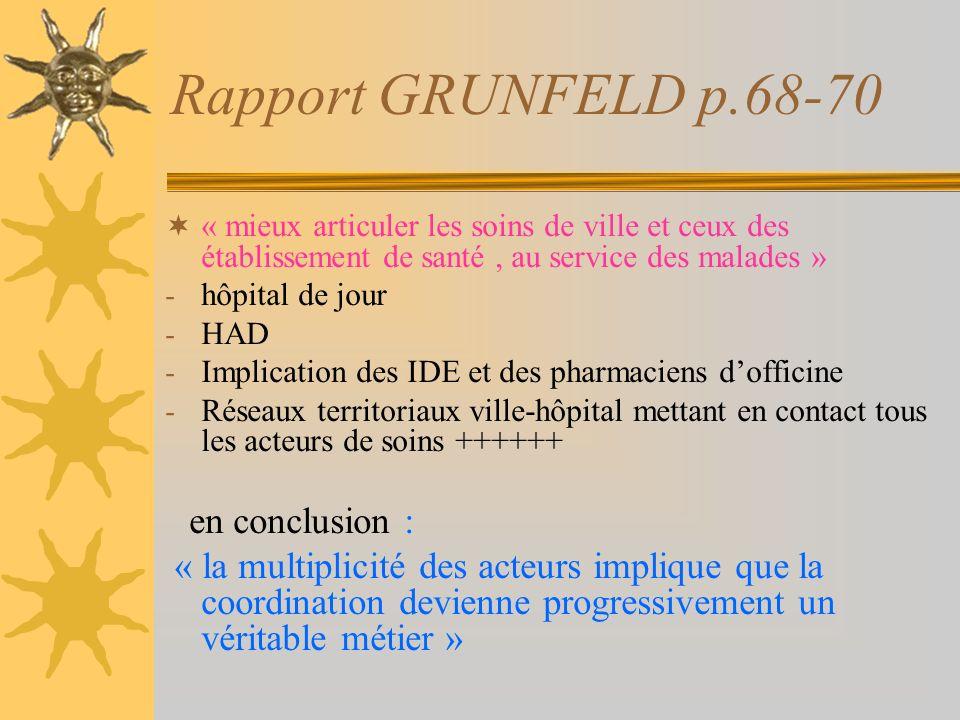 Rapport GRUNFELD p.68-70 « mieux articuler les soins de ville et ceux des établissement de santé , au service des malades »