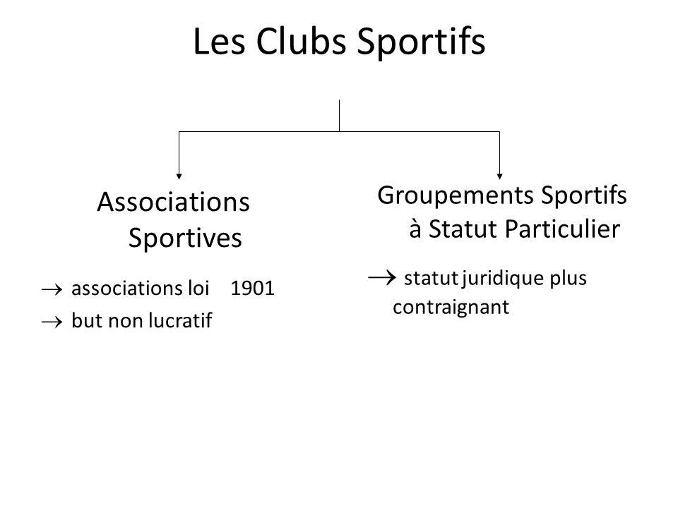 Les Clubs Sportifs Associations Sportives