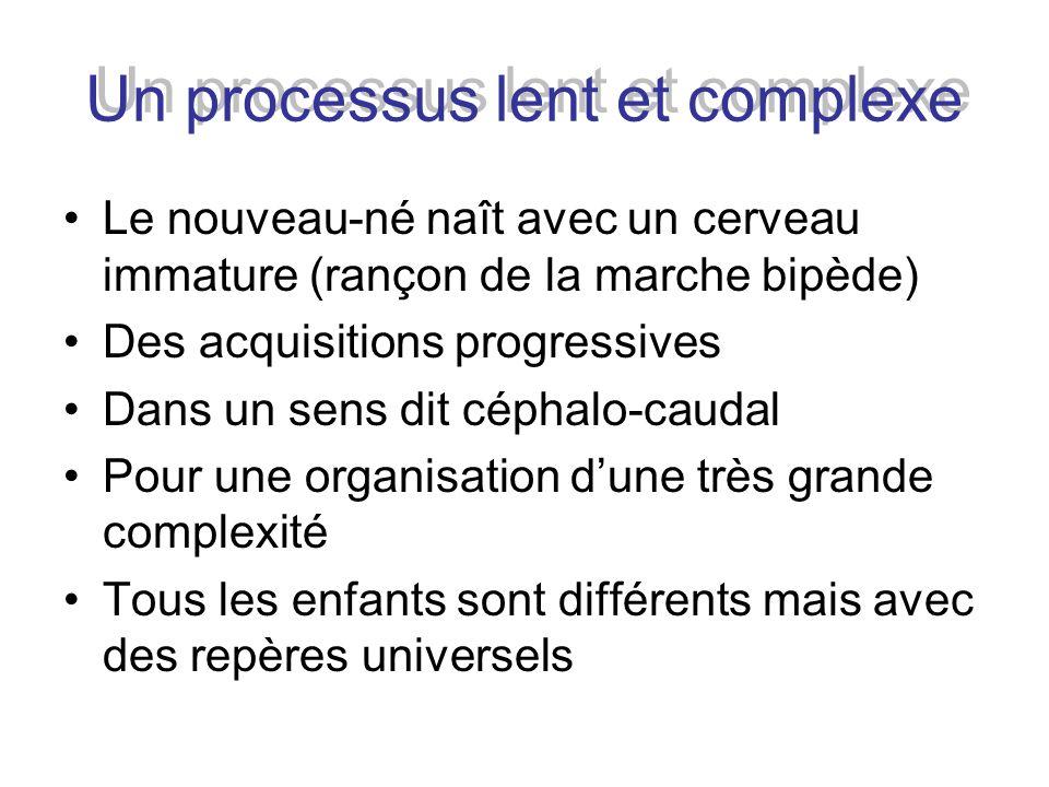 Un processus lent et complexe