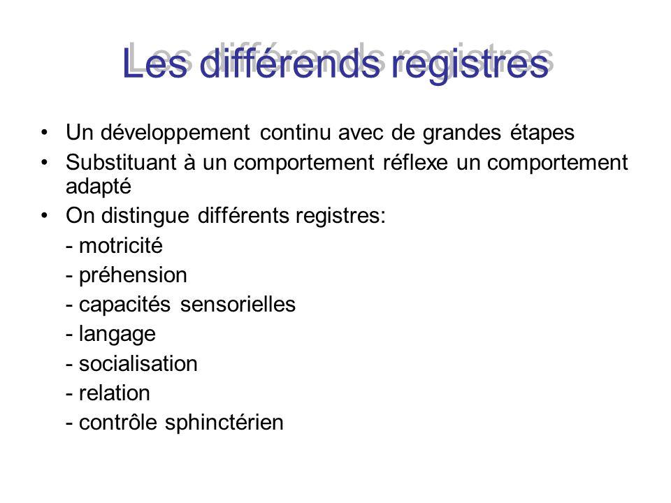 Les différends registres