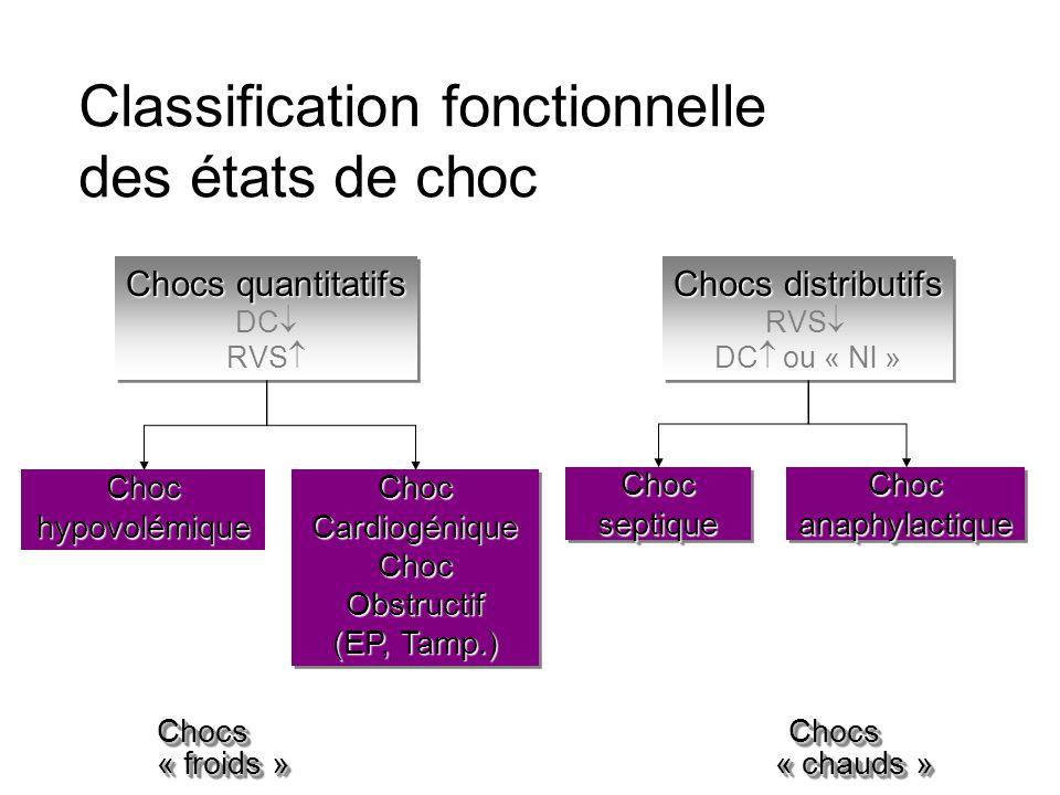 Classification fonctionnelle des états de choc