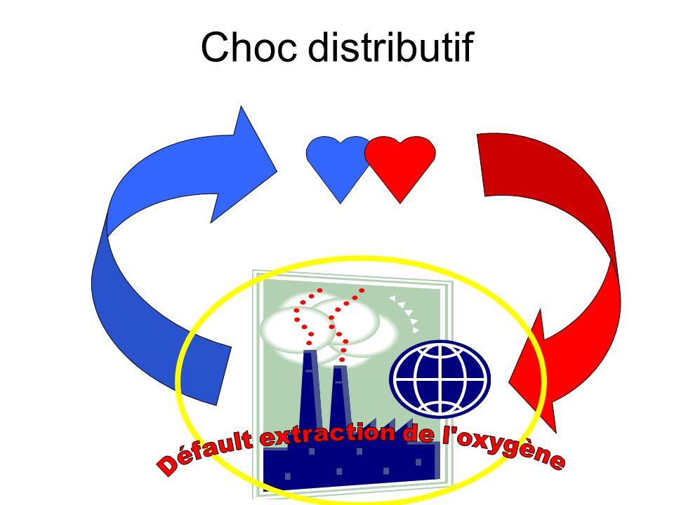 Défault extraction de l oxygène